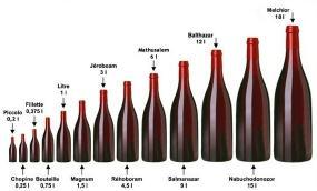 Contenance des differentes bouteilles